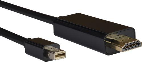 AQ KVI020 - kábel Mini DisplayPort samec - HDMI samec, dĺžka 2m
